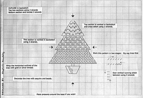 Modèle d'arbre de noël blackwork